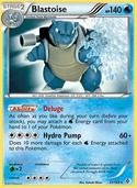 Blastoise from Boundaries Crossed